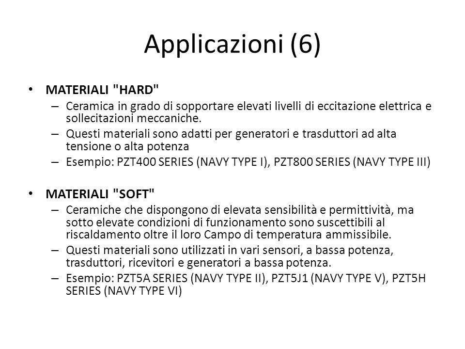 Applicazioni (6) MATERIALI HARD MATERIALI SOFT