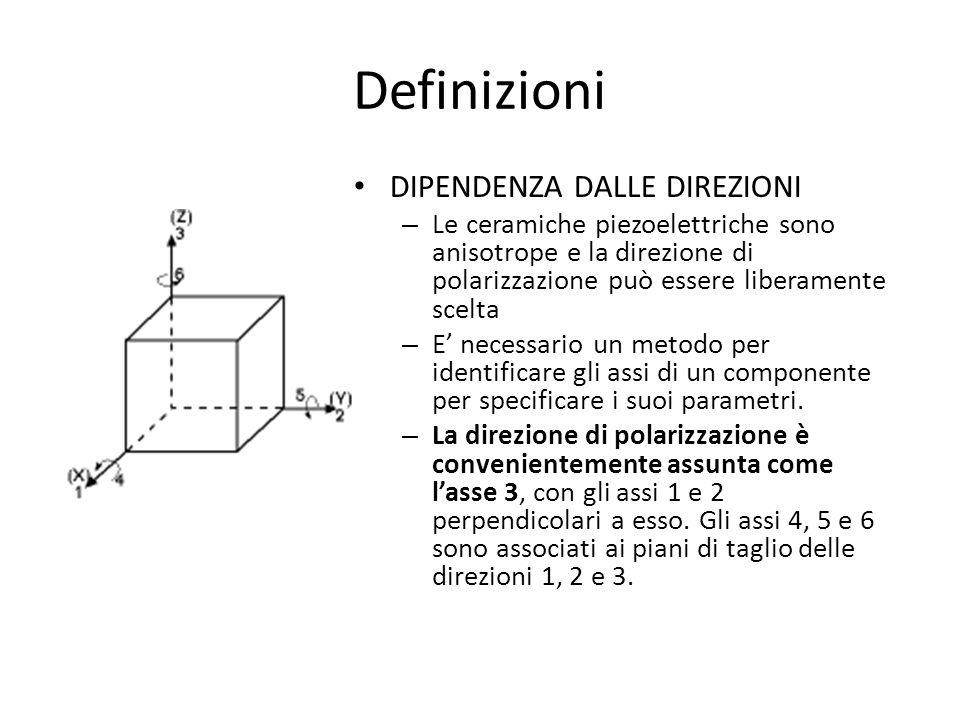 Definizioni DIPENDENZA DALLE DIREZIONI