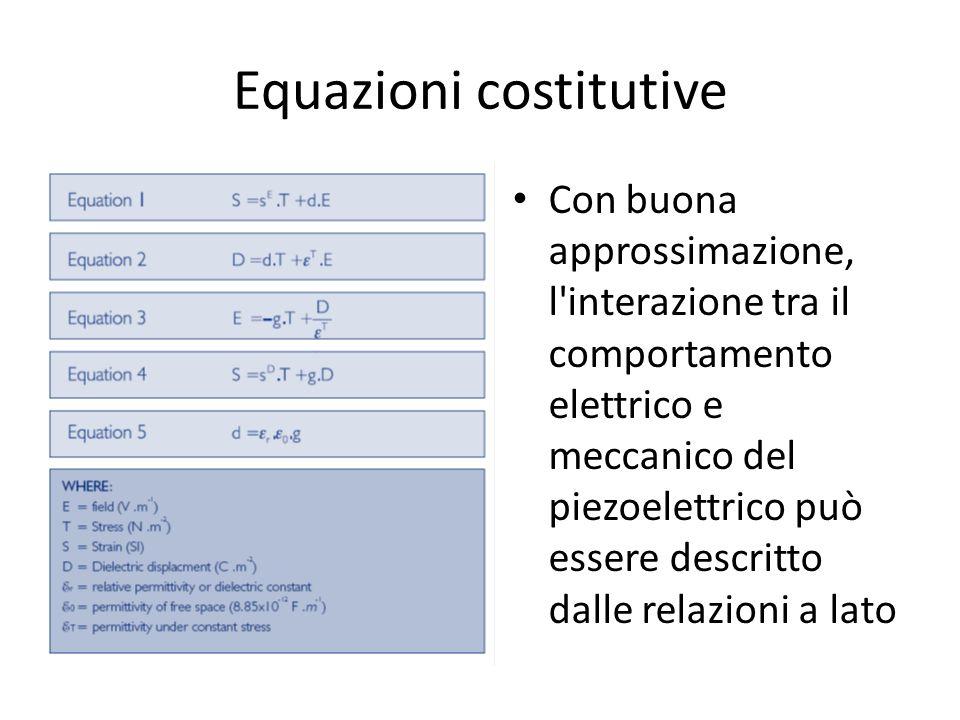 Equazioni costitutive