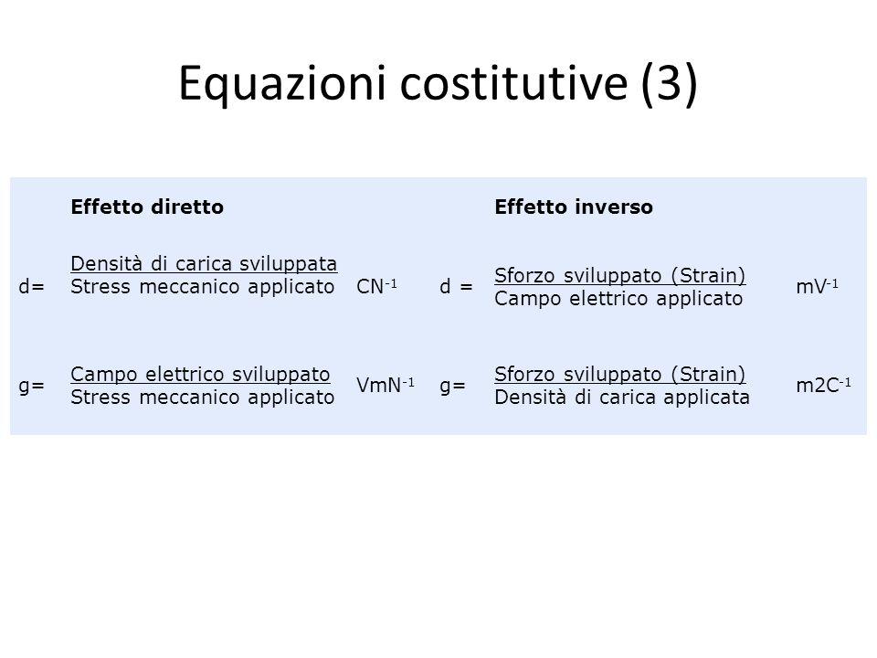 Equazioni costitutive (3)