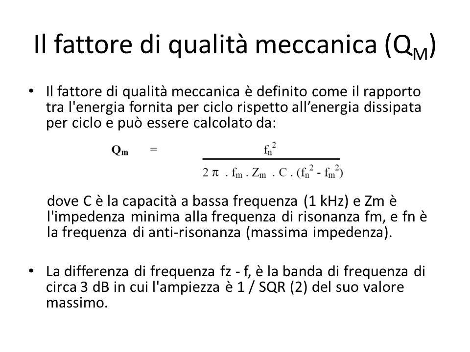 Il fattore di qualità meccanica (QM)