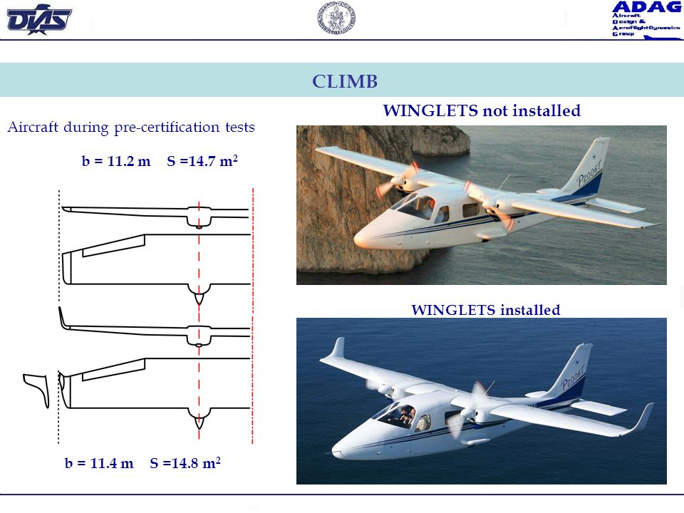 CLIMB WINGLETS not installed Aircraft during pre-certification tests