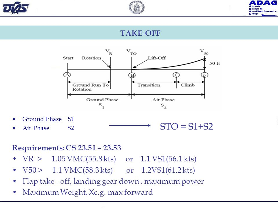 TAKE-OFF STO = S1+S2 Requirements: CS 23.51 – 23.53