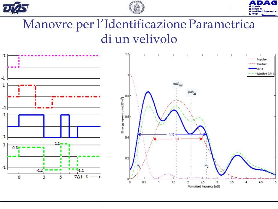 Manovre per l'Identificazione Parametrica di un velivolo