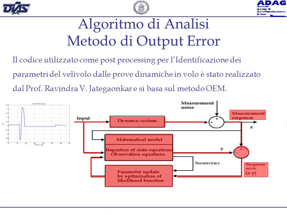 Algoritmo di Analisi Metodo di Output Error