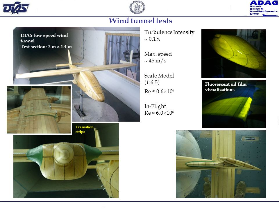 Wind tunnel tests Turbulence Intensity  0.1% Max. speed  45 m/s