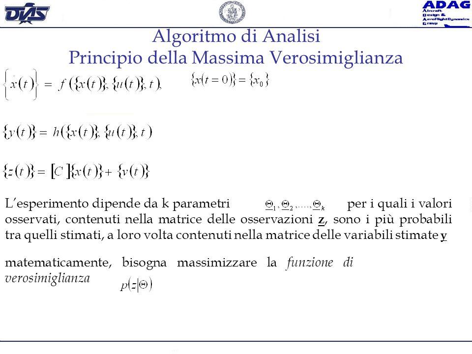 Algoritmo di Analisi Principio della Massima Verosimiglianza