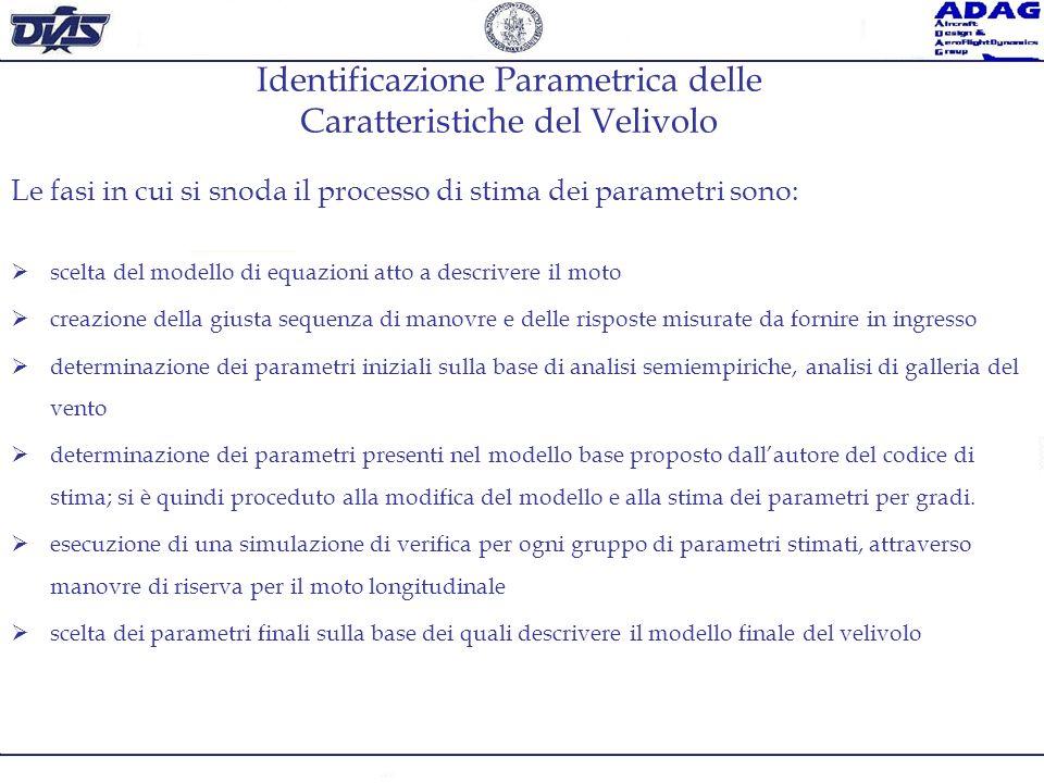 Identificazione Parametrica delle Caratteristiche del Velivolo
