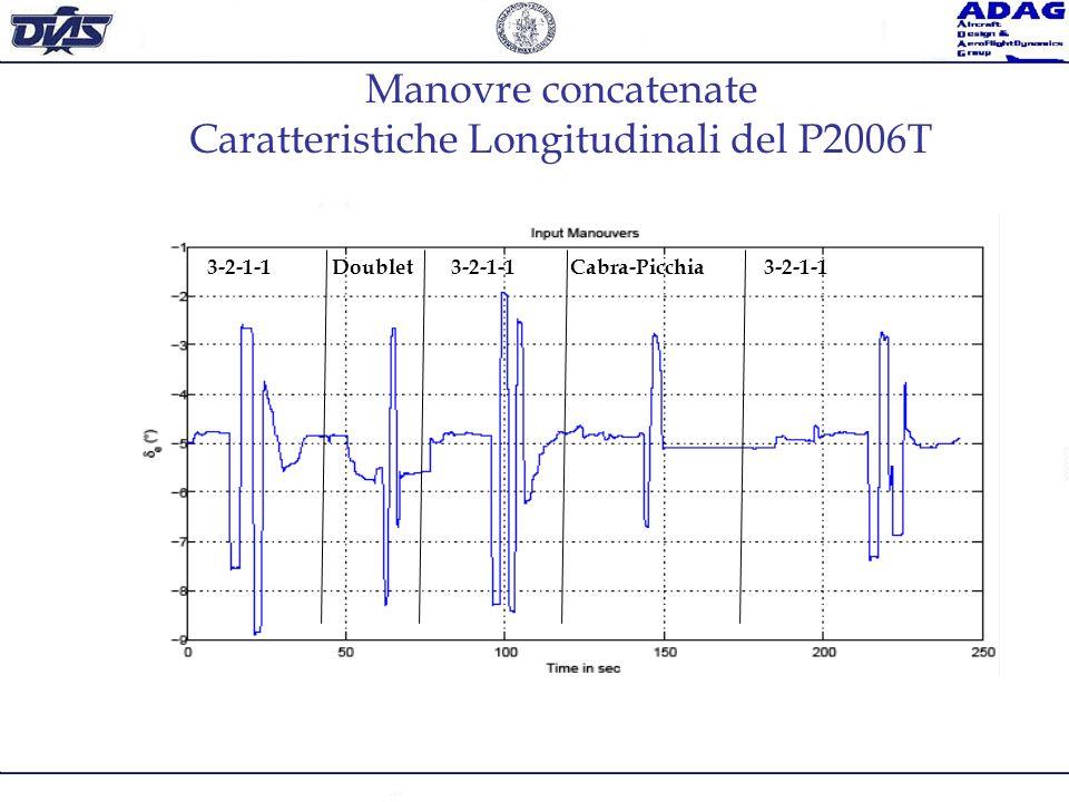 Manovre concatenate Caratteristiche Longitudinali del P2006T