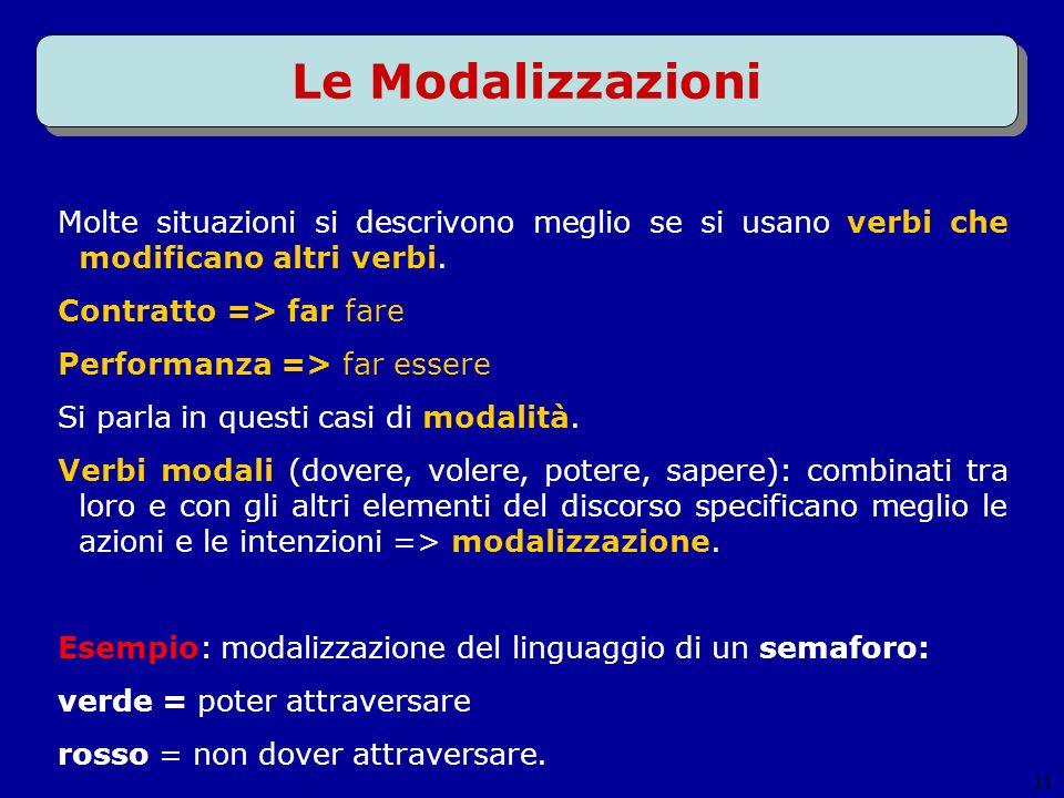 Le Modalizzazioni Molte situazioni si descrivono meglio se si usano verbi che modificano altri verbi.