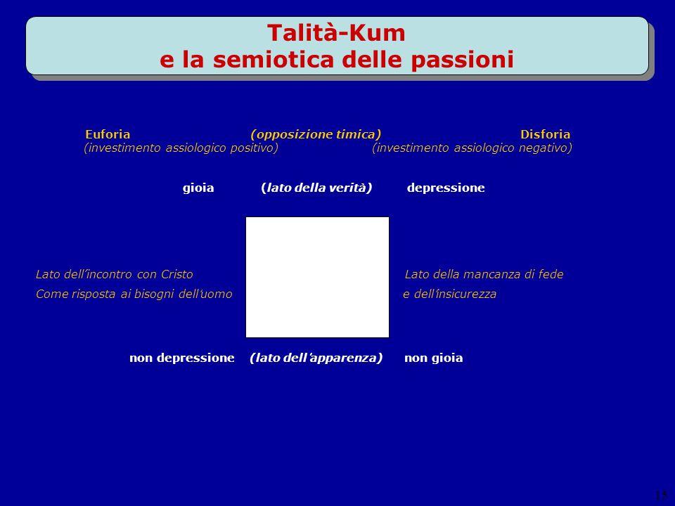 Talità-Kum e la semiotica delle passioni