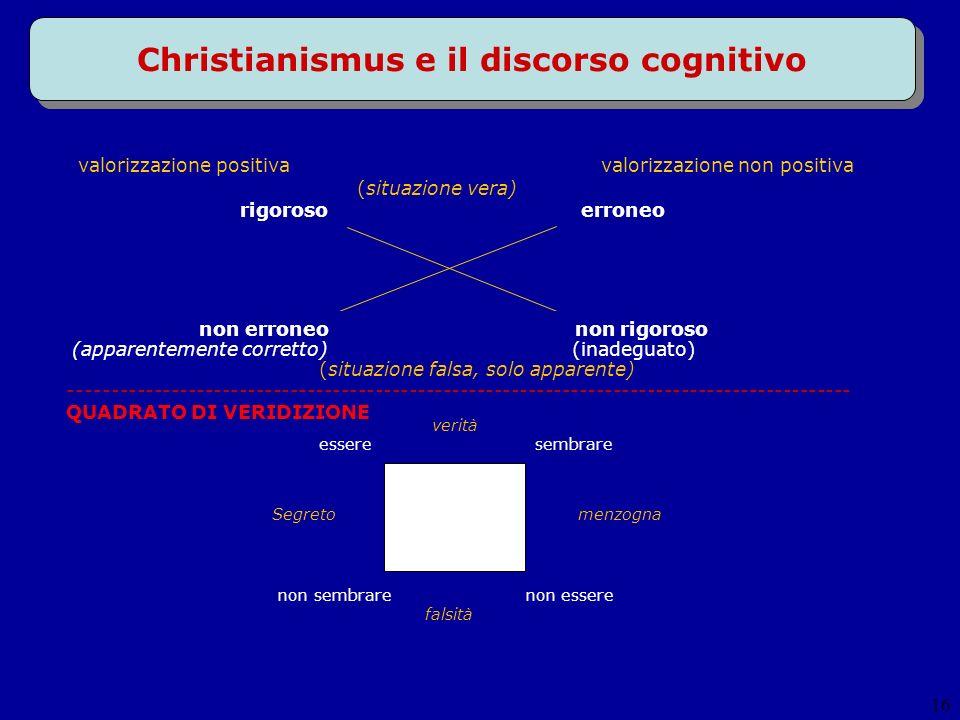 Christianismus e il discorso cognitivo