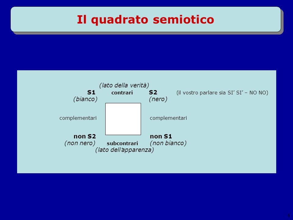 Il quadrato semiotico (lato della verità)