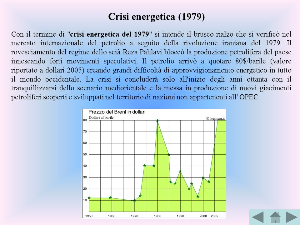 Crisi energetica (1979)