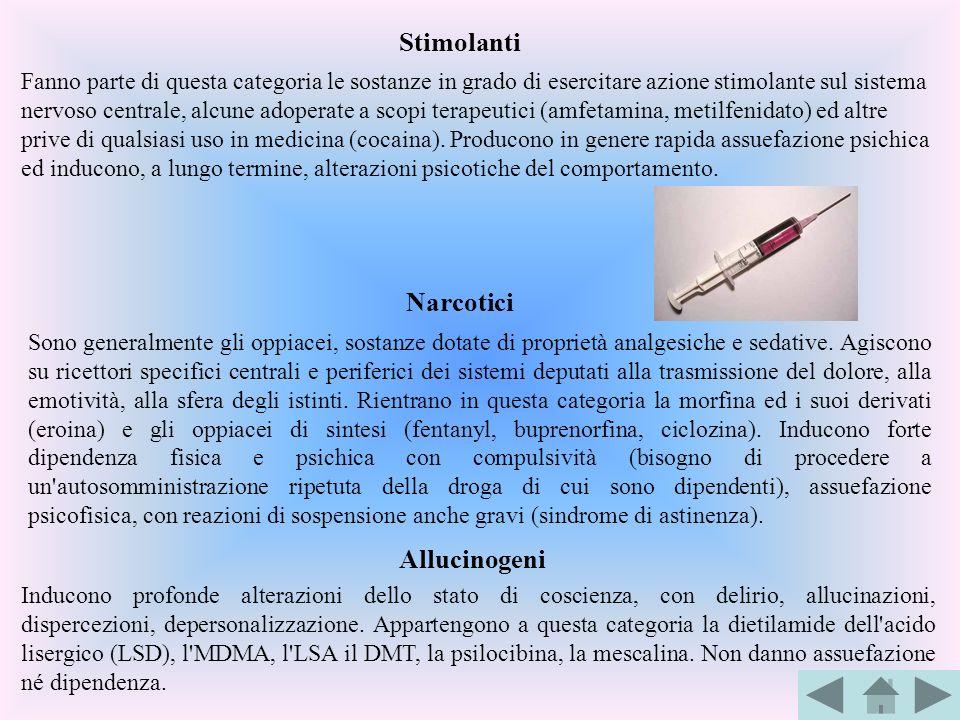 Stimolanti Narcotici Allucinogeni