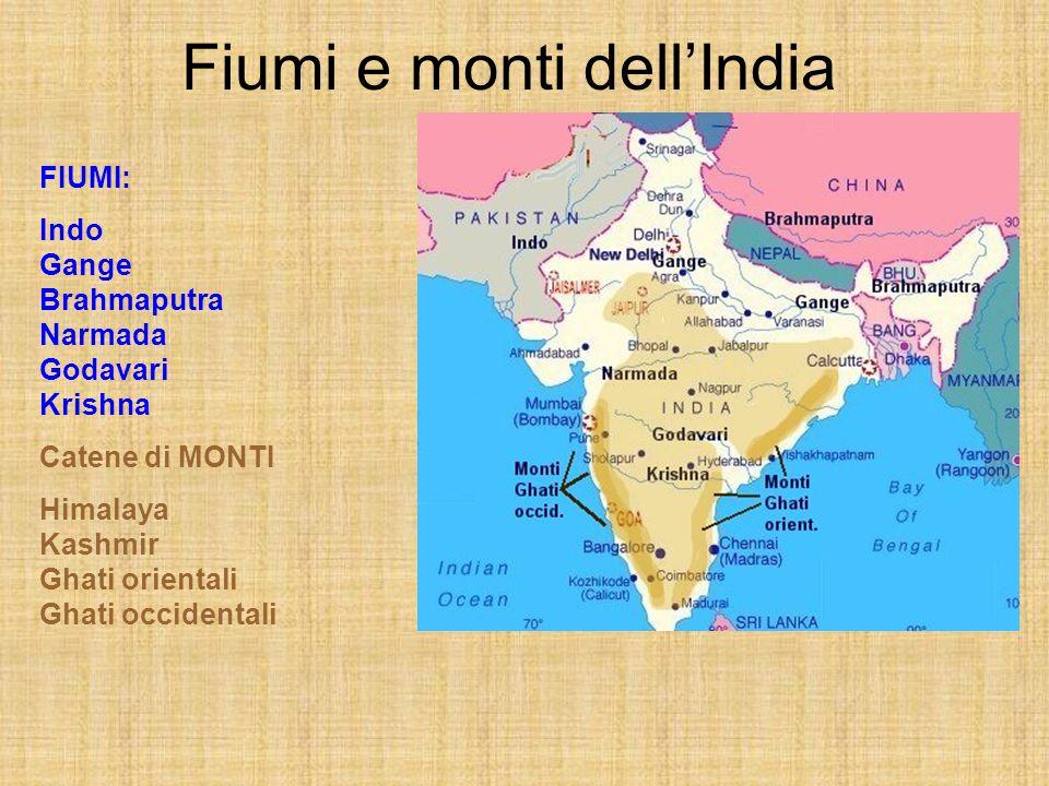 Fiumi e monti dell'India
