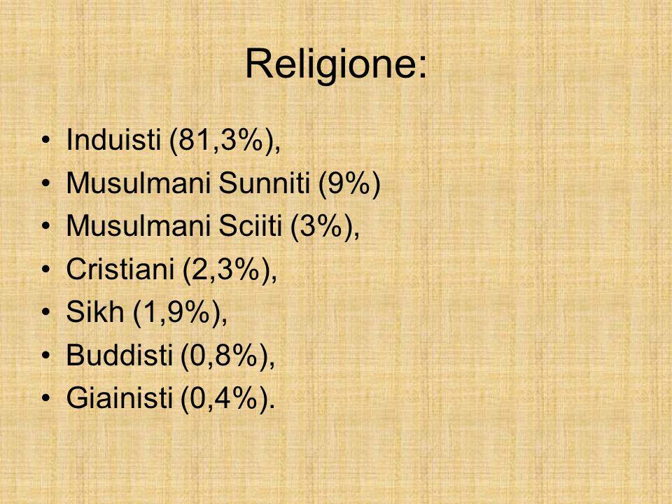 Religione: Induisti (81,3%), Musulmani Sunniti (9%)