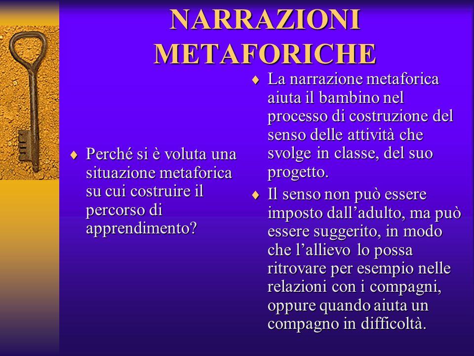 NARRAZIONI METAFORICHE