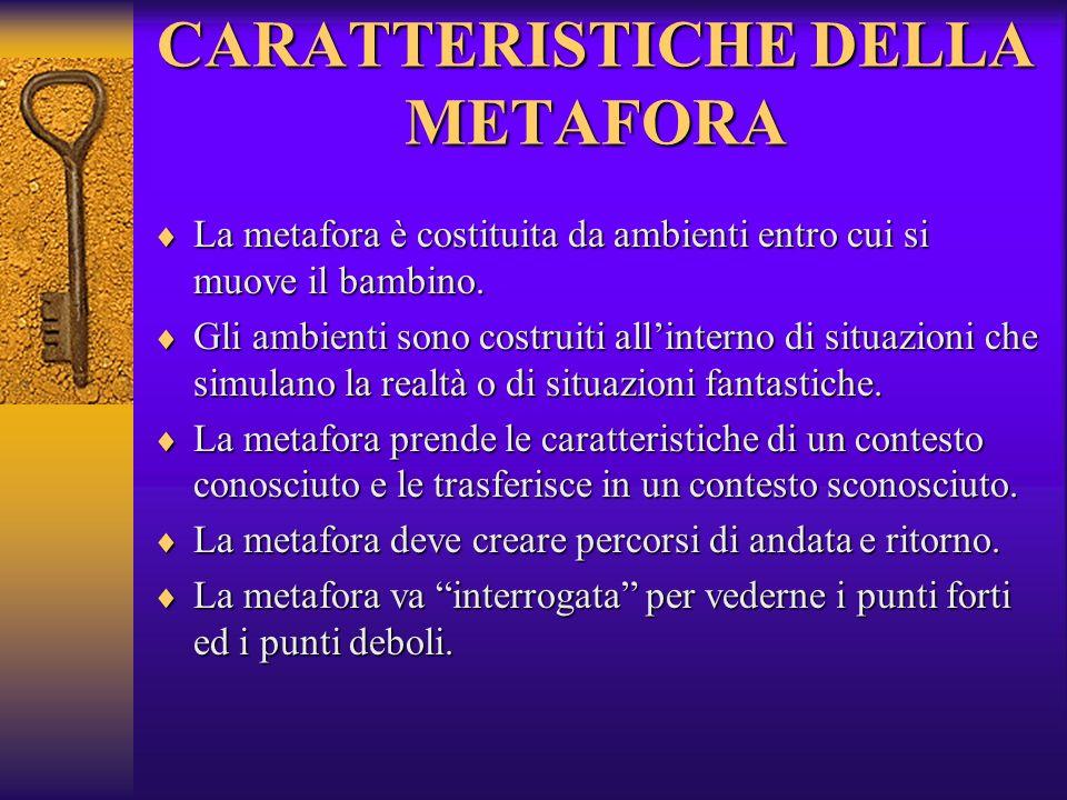 CARATTERISTICHE DELLA METAFORA