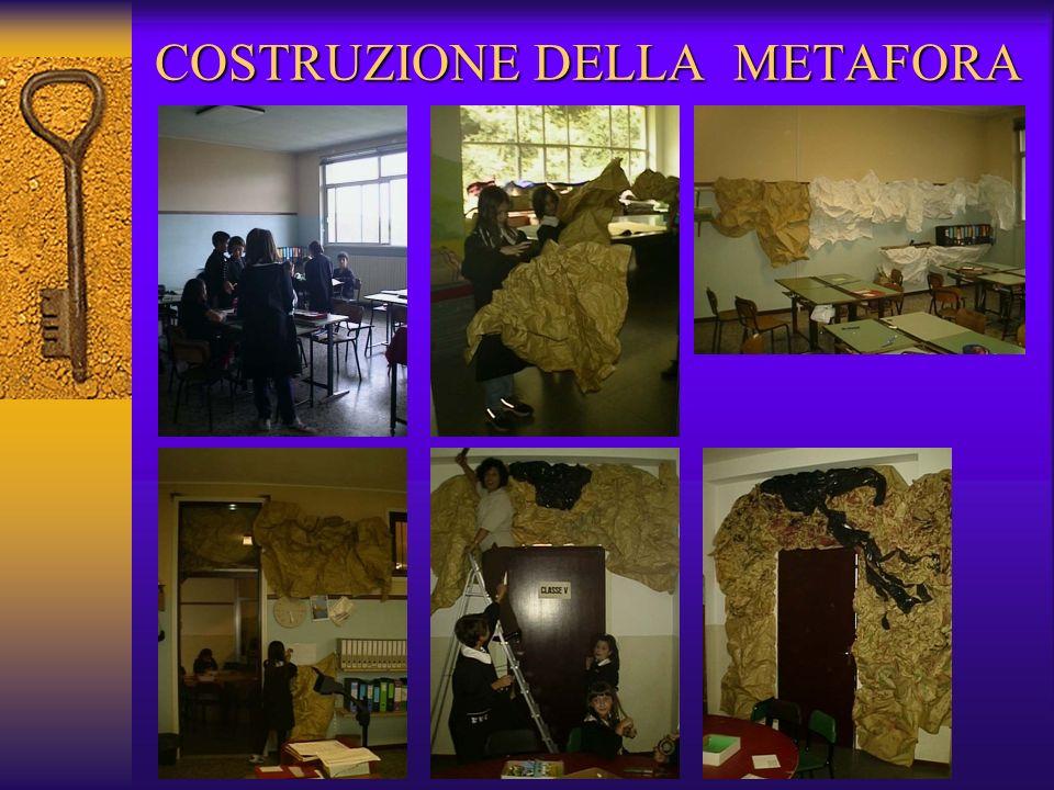 COSTRUZIONE DELLA METAFORA