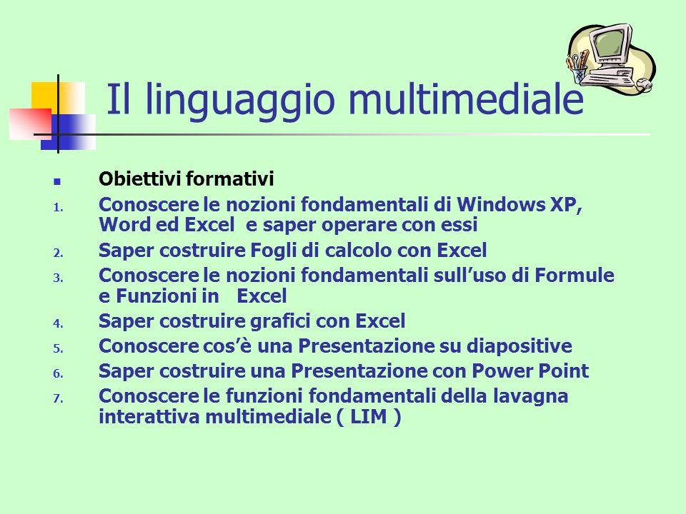 Il linguaggio multimediale