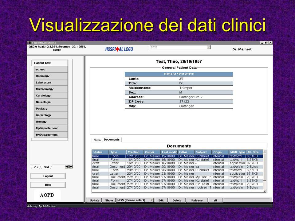 Visualizzazione dei dati clinici
