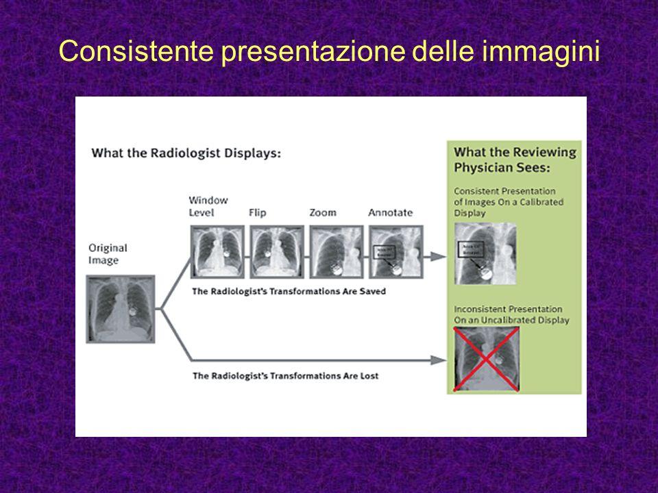 Consistente presentazione delle immagini