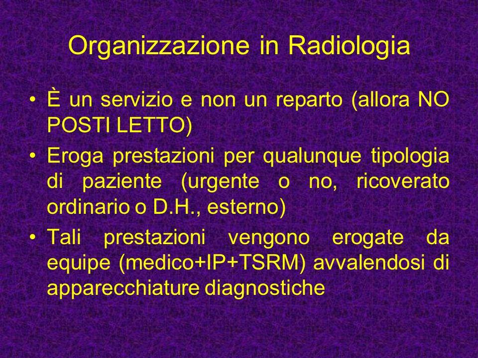 Organizzazione in Radiologia