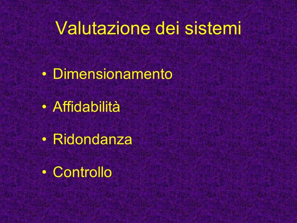 Valutazione dei sistemi