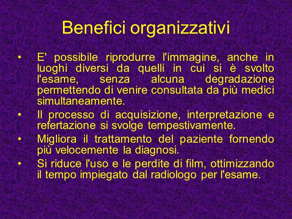 Benefici organizzativi