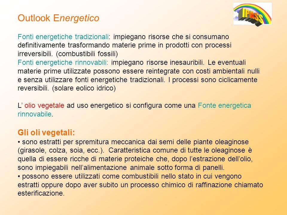 Outlook Energetico Gli oli vegetali: