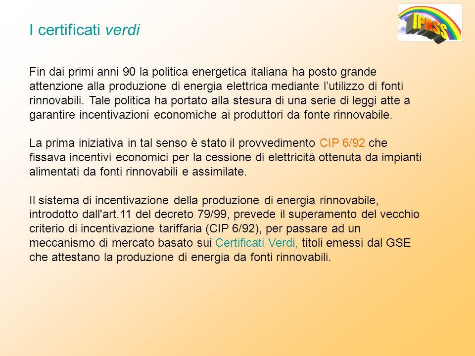 I certificati verdi