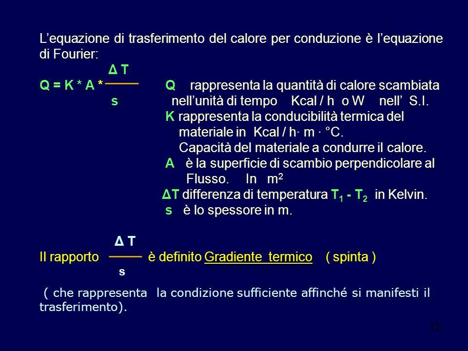 Q = K * A * Q rappresenta la quantità di calore scambiata