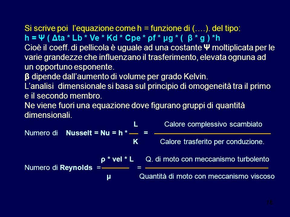 Si scrive poi l'equazione come h = funzione di (….). del tipo: