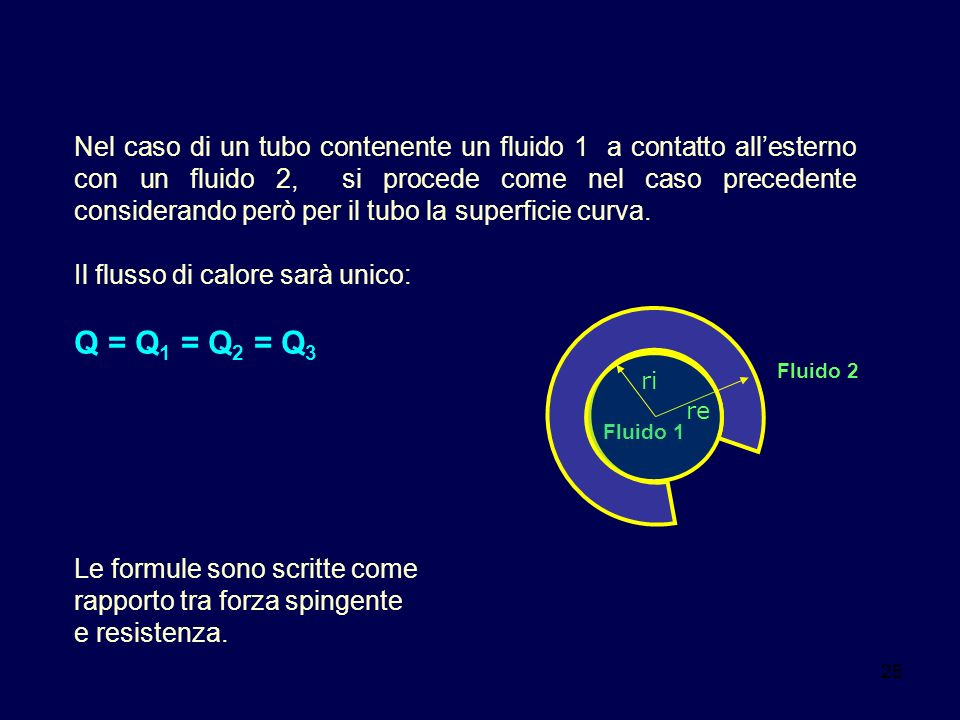 Nel caso di un tubo contenente un fluido 1 a contatto all'esterno con un fluido 2, si procede come nel caso precedente considerando però per il tubo la superficie curva.