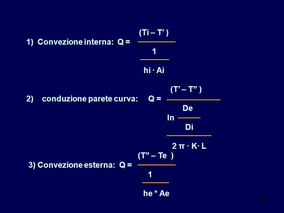 1) Convezione interna: Q = 1 hi ∙ Ai (T' – T )