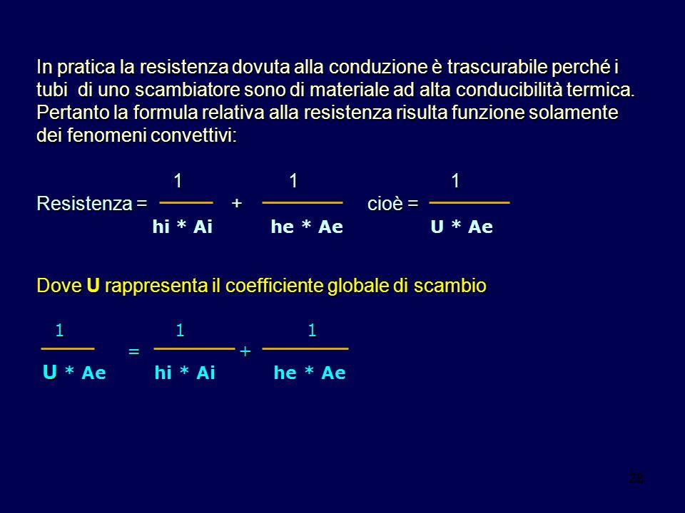 Dove U rappresenta il coefficiente globale di scambio