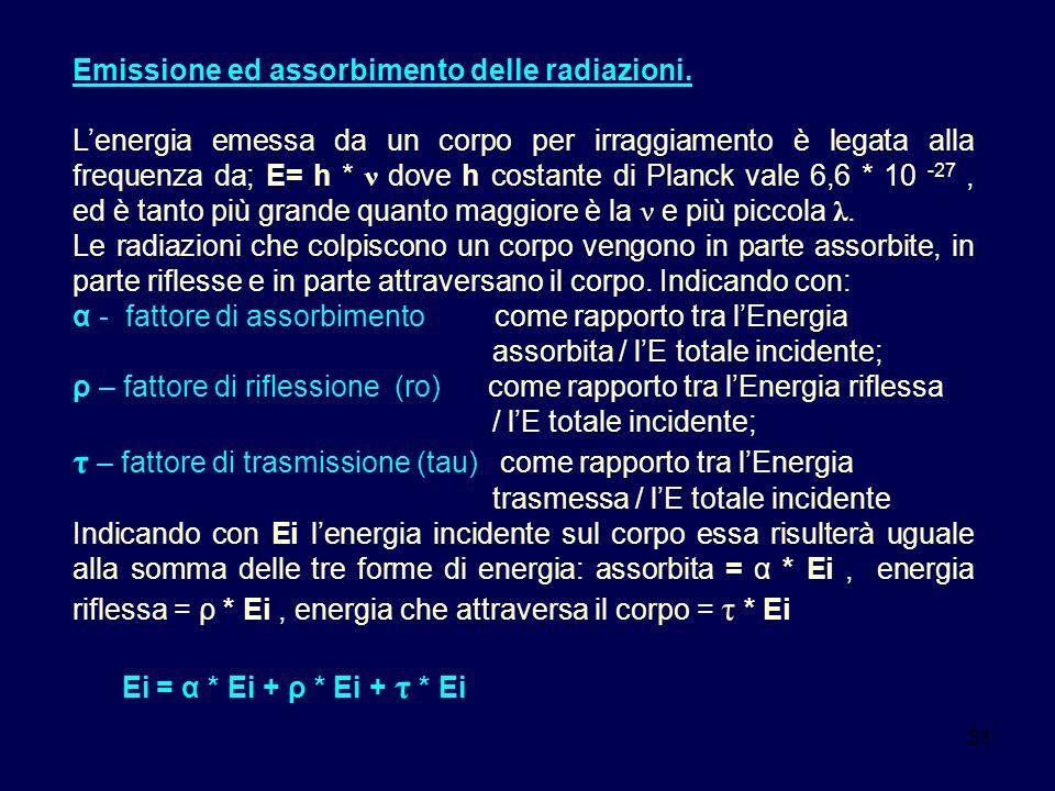 τ – fattore di trasmissione (tau) come rapporto tra l'Energia