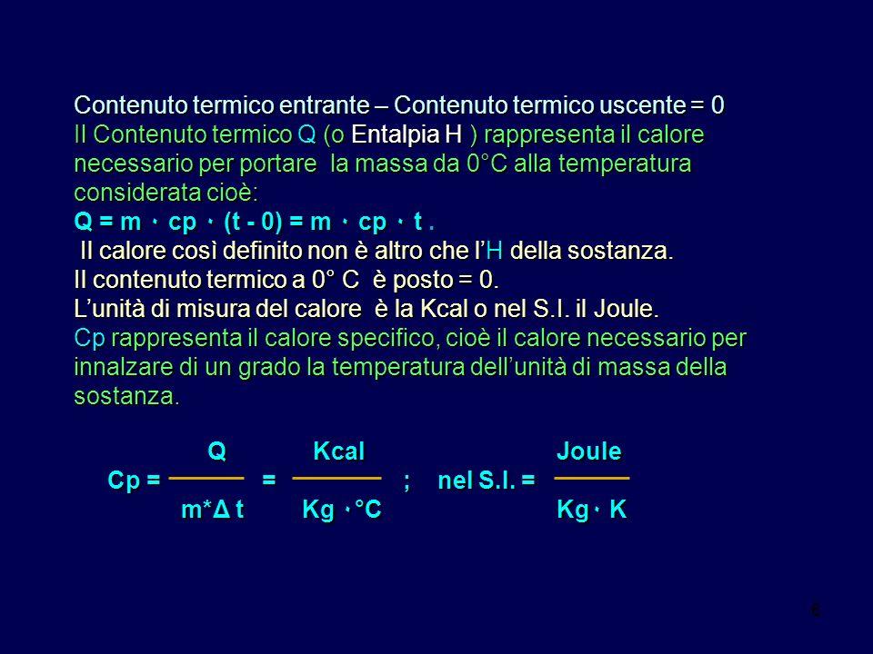 Contenuto termico entrante – Contenuto termico uscente = 0