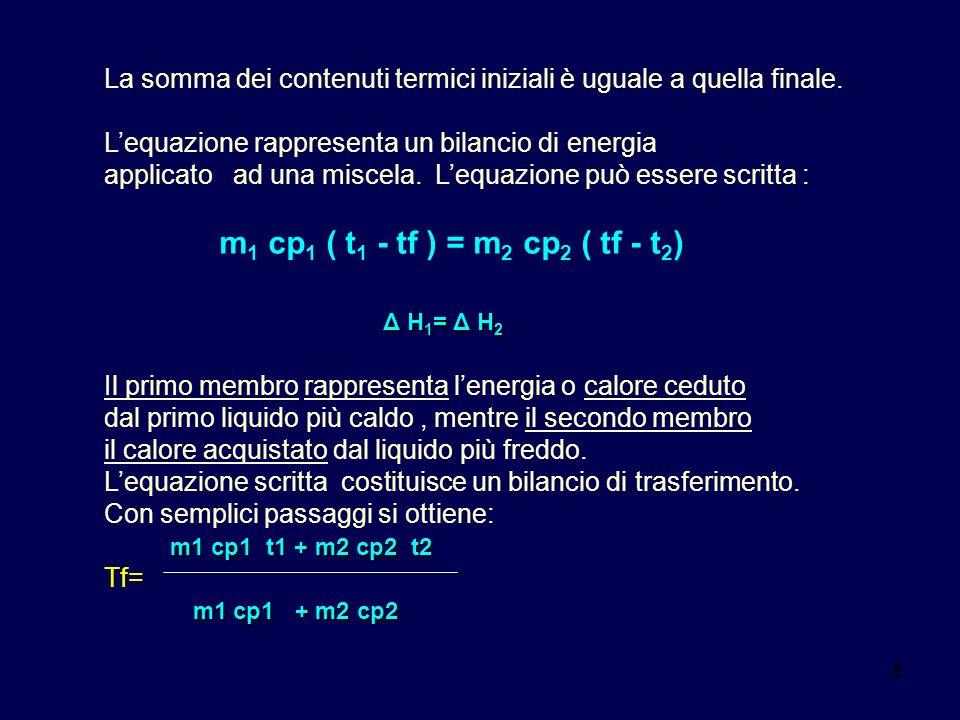 La somma dei contenuti termici iniziali è uguale a quella finale.
