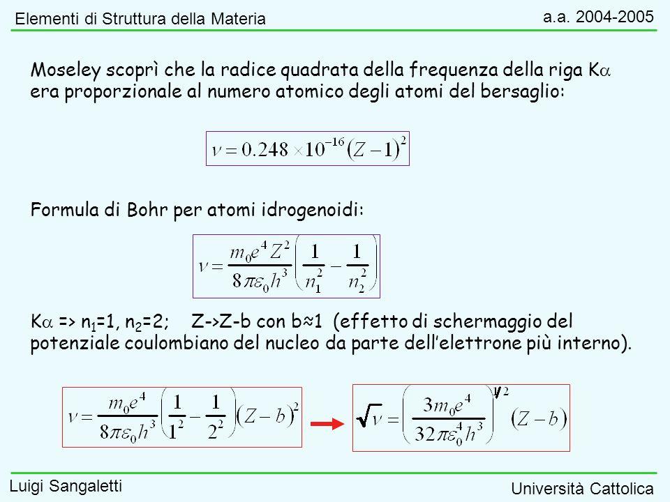 Formula di Bohr per atomi idrogenoidi: