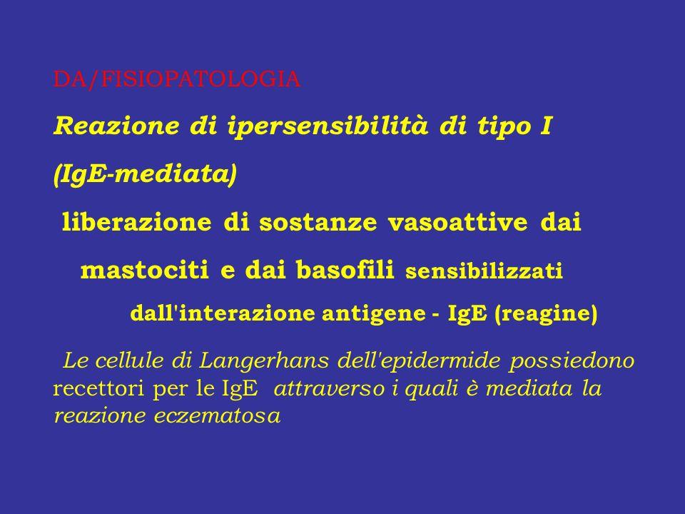 Reazione di ipersensibilità di tipo I (IgE-mediata)