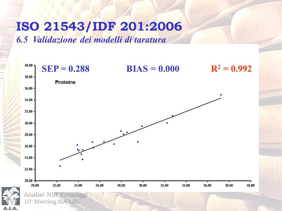 ISO 21543/IDF 201:2006 6.5 Validazione dei modelli di taratura