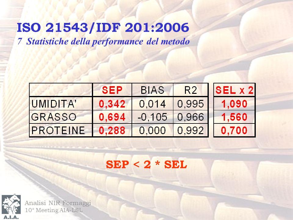 ISO 21543/IDF 201:2006 7 Statistiche della performance del metodo. SEP < 2 * SEL. Analisi NIR Formaggi.