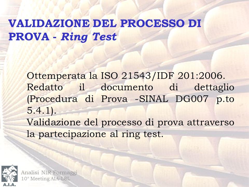 VALIDAZIONE DEL PROCESSO DI PROVA - Ring Test