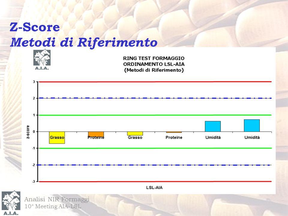 Z-Score Metodi di Riferimento Analisi NIR Formaggi 10° Meeting AIA-LSL