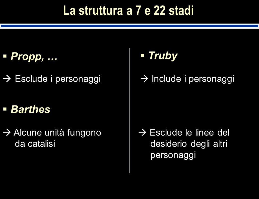 La struttura a 7 e 22 stadi Truby Propp, … Barthes