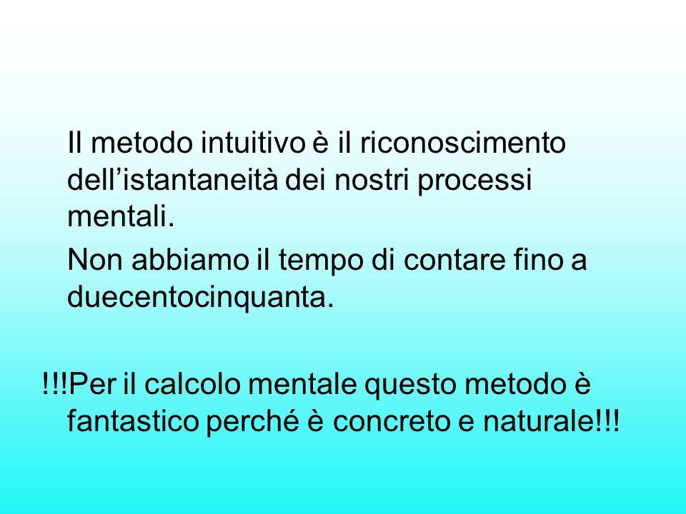 Il metodo intuitivo è il riconoscimento dell'istantaneità dei nostri processi mentali.