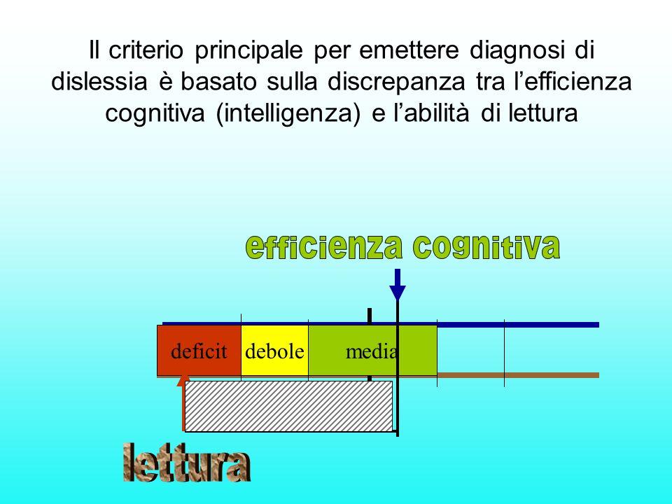 efficienza cognitiva lettura