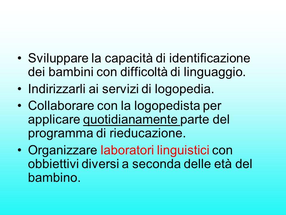 Sviluppare la capacità di identificazione dei bambini con difficoltà di linguaggio.